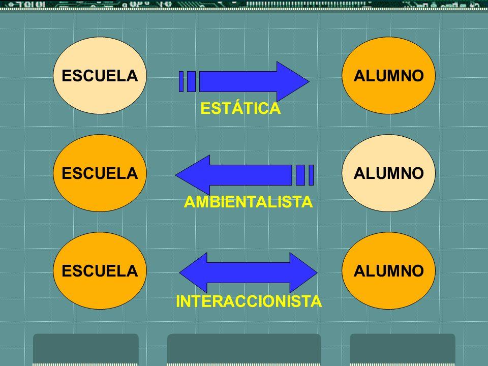 NECESIDADES EDUCATIVAS ESPECIALES Todos los alumnos tienen necesidades educativas que son resueltas por los maestros y las instituciones.