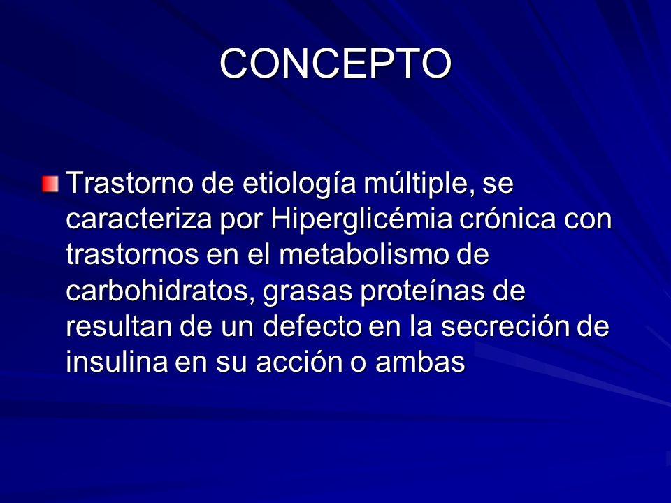 CONCEPTO Trastorno de etiología múltiple, se caracteriza por Hiperglicémia crónica con trastornos en el metabolismo de carbohidratos, grasas proteínas de resultan de un defecto en la secreción de insulina en su acción o ambas