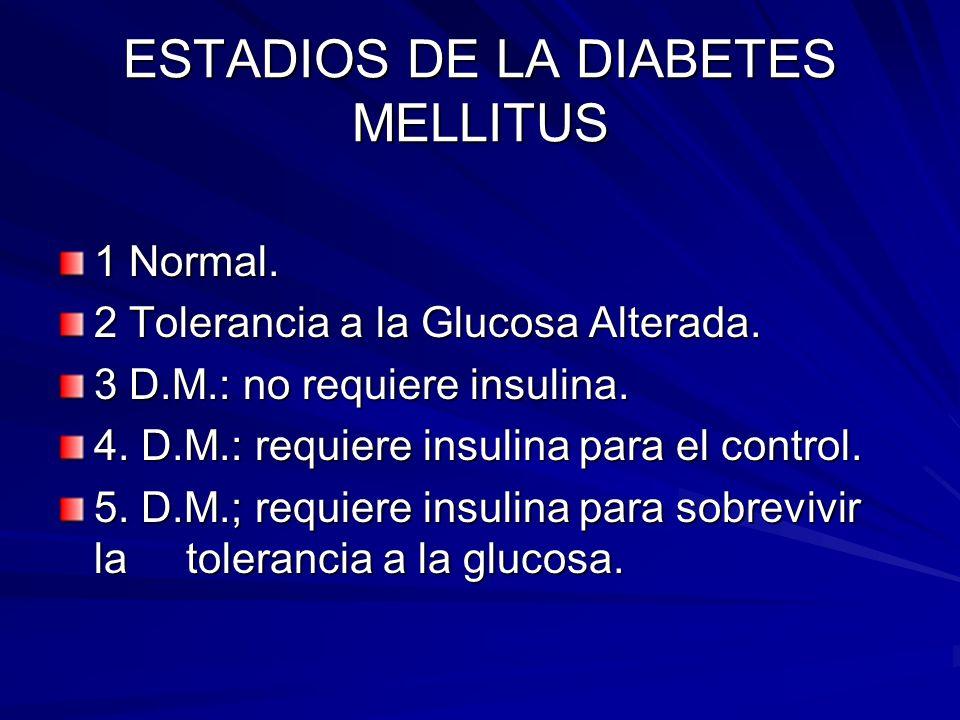 ESTADIOS DE LA DIABETES MELLITUS 1 Normal.2 Tolerancia a la Glucosa Alterada.