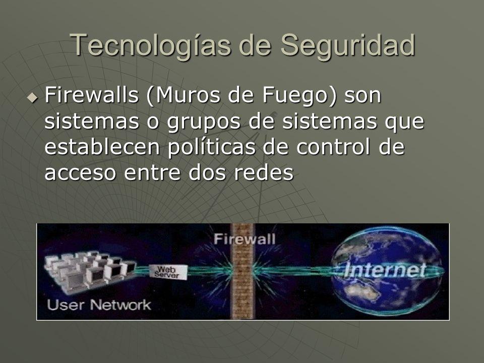 Tecnologías de Seguridad Firewalls (Muros de Fuego) son sistemas o grupos de sistemas que establecen políticas de control de acceso entre dos redes Firewalls (Muros de Fuego) son sistemas o grupos de sistemas que establecen políticas de control de acceso entre dos redes