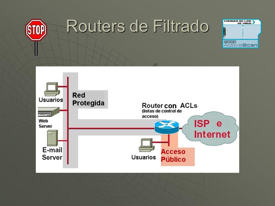 Routers de Filtrado