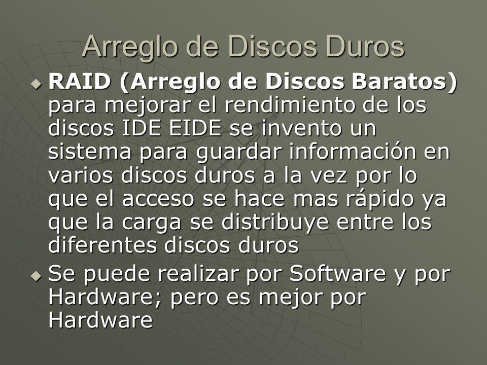 Arreglo de Discos Duros RAID (Arreglo de Discos Baratos) para mejorar el rendimiento de los discos IDE EIDE se invento un sistema para guardar información en varios discos duros a la vez por lo que el acceso se hace mas rápido ya que la carga se distribuye entre los diferentes discos duros RAID (Arreglo de Discos Baratos) para mejorar el rendimiento de los discos IDE EIDE se invento un sistema para guardar información en varios discos duros a la vez por lo que el acceso se hace mas rápido ya que la carga se distribuye entre los diferentes discos duros Se puede realizar por Software y por Hardware; pero es mejor por Hardware Se puede realizar por Software y por Hardware; pero es mejor por Hardware