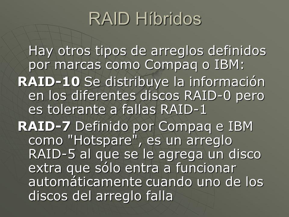 RAID Híbridos Hay otros tipos de arreglos definidos por marcas como Compaq o IBM: RAID-10 Se distribuye la información en los diferentes discos RAID-0 pero es tolerante a fallas RAID-1 RAID-7 Definido por Compaq e IBM como Hotspare , es un arreglo RAID-5 al que se le agrega un disco extra que sólo entra a funcionar automáticamente cuando uno de los discos del arreglo falla