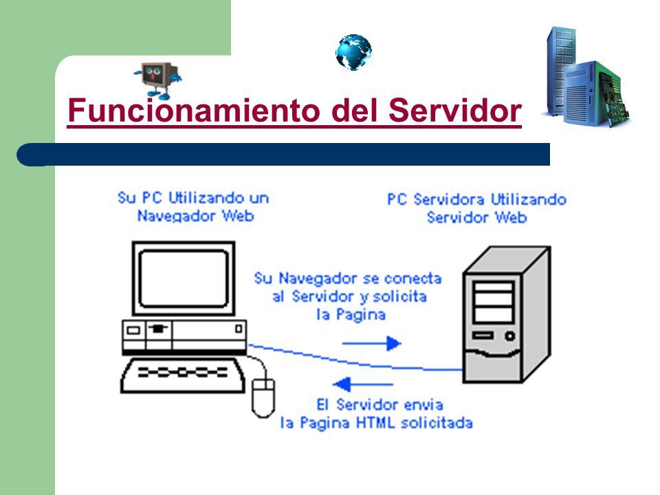 Funcionamiento del Servidor