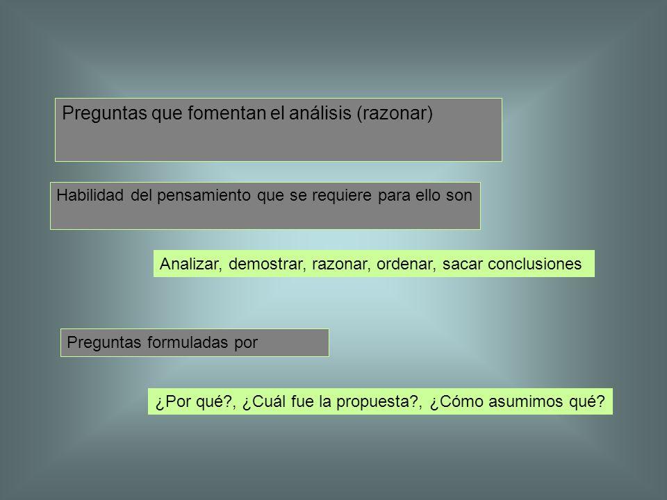 Preguntas que fomentan el análisis (razonar) Habilidad del pensamiento que se requiere para ello son Preguntas formuladas por Analizar, demostrar, raz