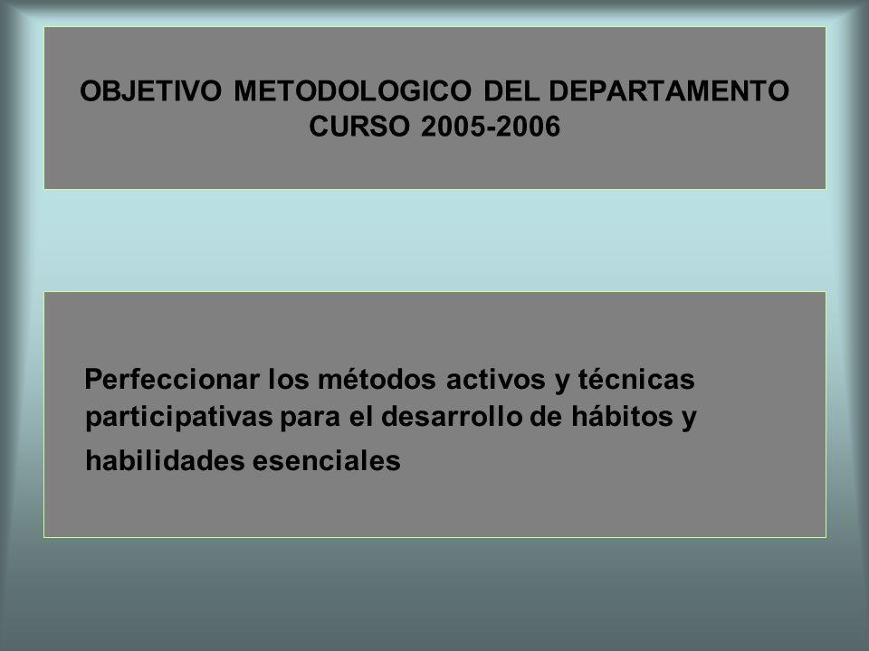 OBJETIVO METODOLOGICO DEL DEPARTAMENTO CURSO 2005-2006 Perfeccionar los métodos activos y técnicas participativas para el desarrollo de hábitos y habi