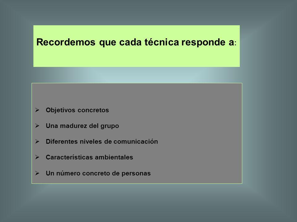 Objetivos concretos Una madurez del grupo Diferentes niveles de comunicación Características ambientales Un número concreto de personas Recordemos que