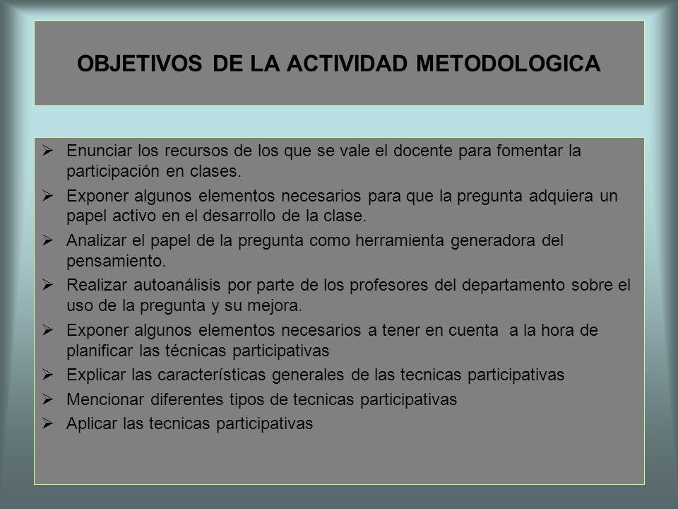 OBJETIVOS DE LA ACTIVIDAD METODOLOGICA Enunciar los recursos de los que se vale el docente para fomentar la participación en clases. Exponer algunos e