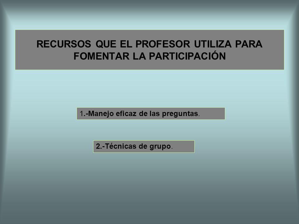 RECURSOS QUE EL PROFESOR UTILIZA PARA FOMENTAR LA PARTICIPACIÓN 1.-Manejo eficaz de las preguntas. 2.-Técnicas de grupo.