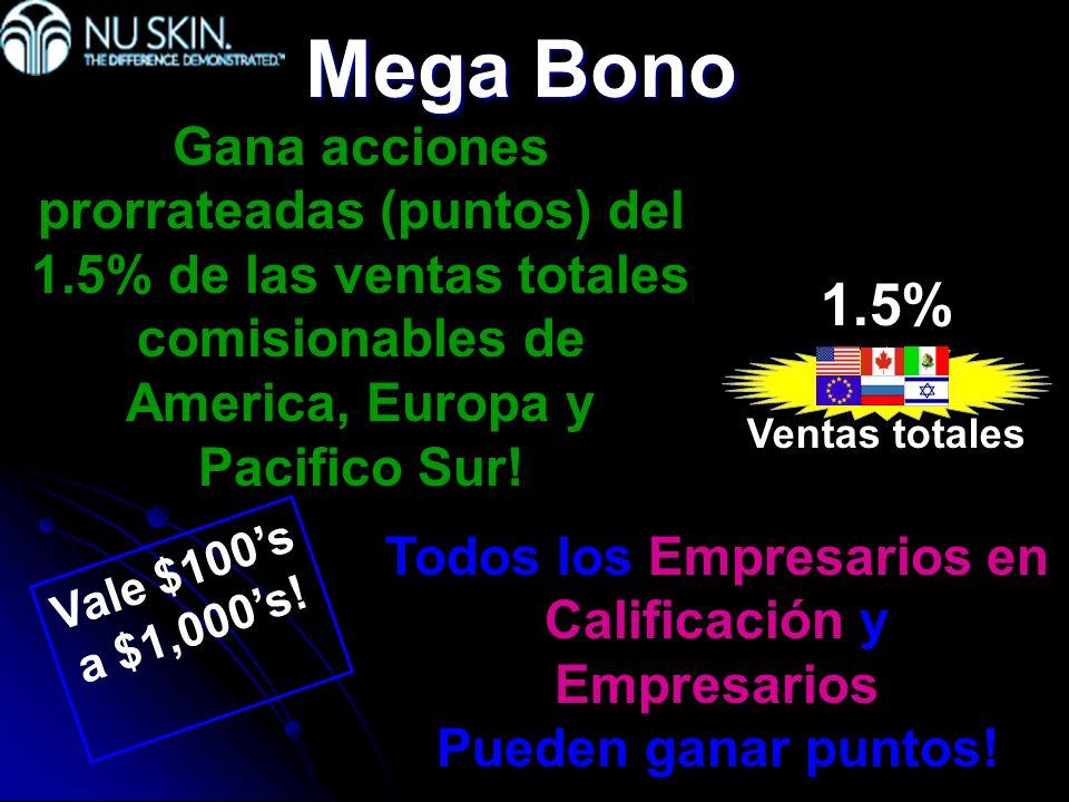 Mega Bono Gana acciones prorrateadas (puntos) del 1.5% de las ventas totales comisionables de America, Europa y Pacifico Sur! Todos los Empresarios en