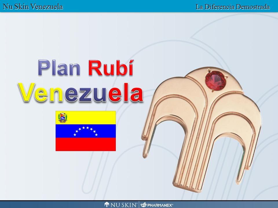 Nu Skin Venezuela llegó la hora de hacer el cambio Nu Skin Venezuela La Diferencia Demostrada