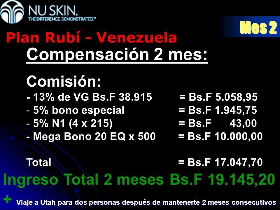 Mes 2 Compensación 2 mes: Comisión: - 13% de VG Bs.F 38.915 = Bs.F 5.058,95 - 5% bono especial = Bs.F 1.945,75 - 5% N1 (4 x 215) = Bs.F 43,00 - Mega B