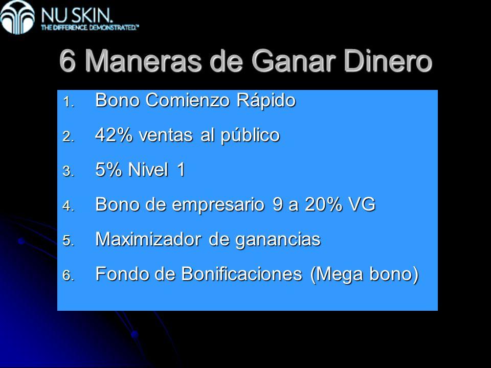 6 Maneras de Ganar Dinero 1. Bono Comienzo Rápido 2. 42% ventas al público 3. 5% Nivel 1 4. Bono de empresario 9 a 20% VG 5. Maximizador de ganancias