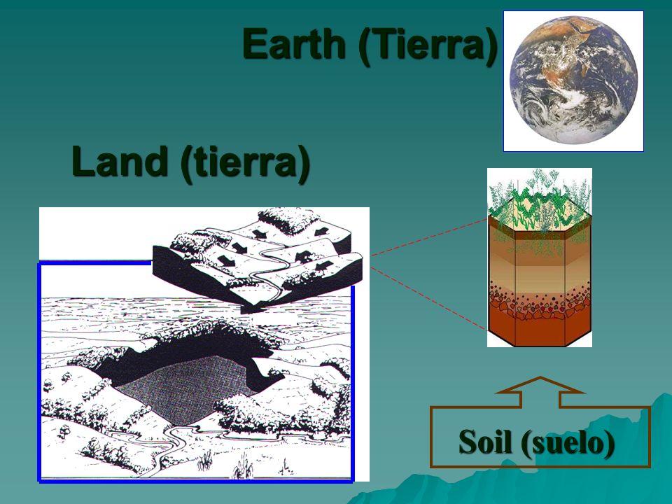 Land (tierra) Soil (suelo) Earth (Tierra)