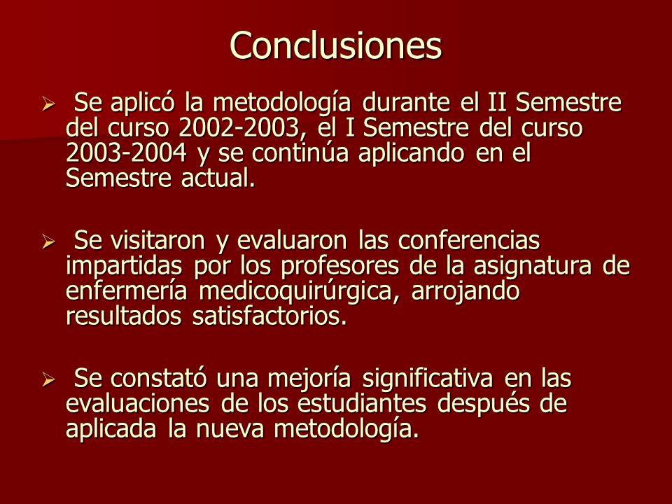 Conclusiones Se aplicó la metodología durante el II Semestre del curso 2002-2003, el I Semestre del curso 2003-2004 y se continúa aplicando en el Semestre actual.