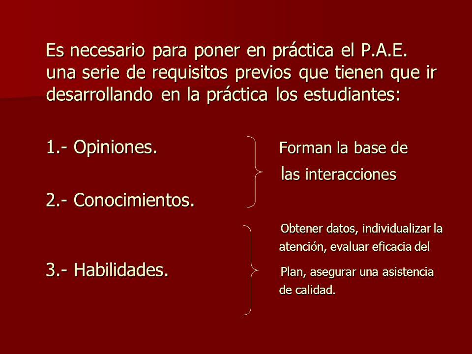 Es necesario para poner en práctica el P.A.E.