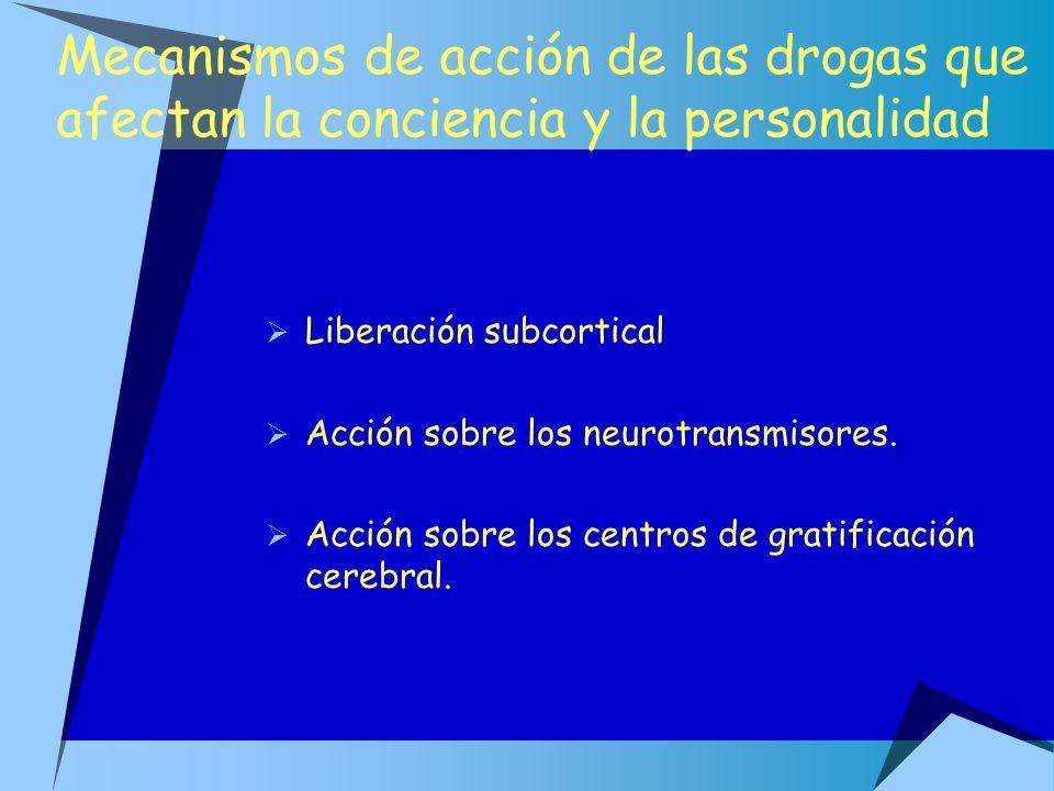 Mecanismos de acción de las drogas que afectan la conciencia y la personalidad Liberación subcortical Acción sobre los neurotransmisores. Acción sobre