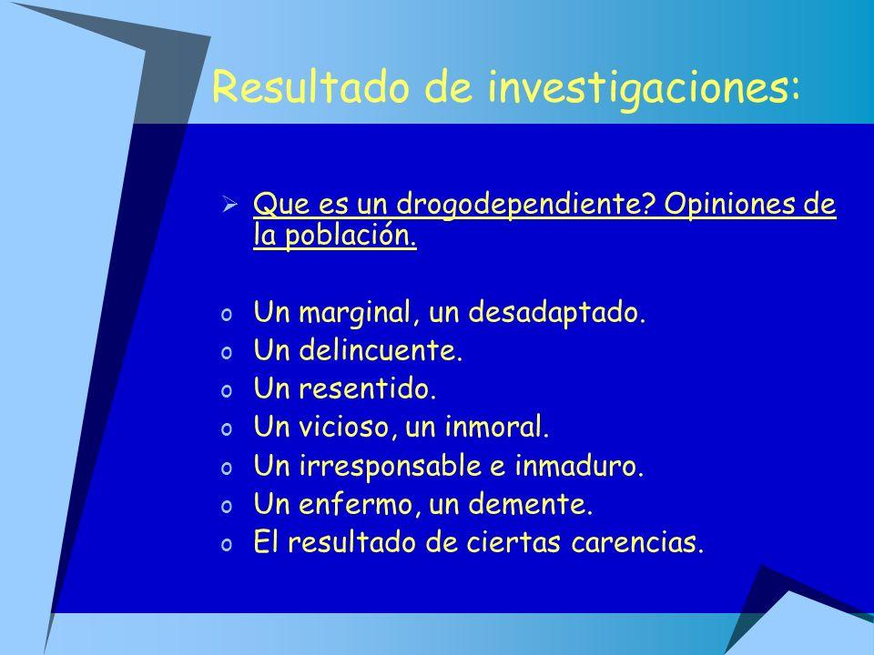 Resultado de investigaciones: Que es un drogodependiente? Opiniones de la población. o Un marginal, un desadaptado. o Un delincuente. o Un resentido.