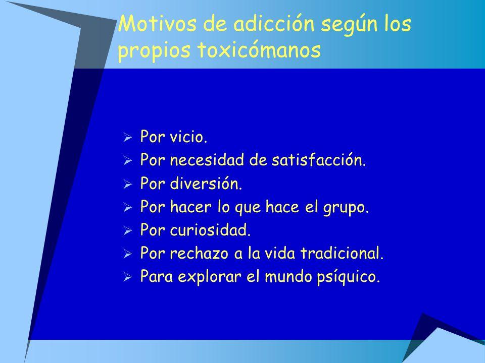 Motivos de adicción según los propios toxicómanos Por vicio. Por necesidad de satisfacción. Por diversión. Por hacer lo que hace el grupo. Por curiosi