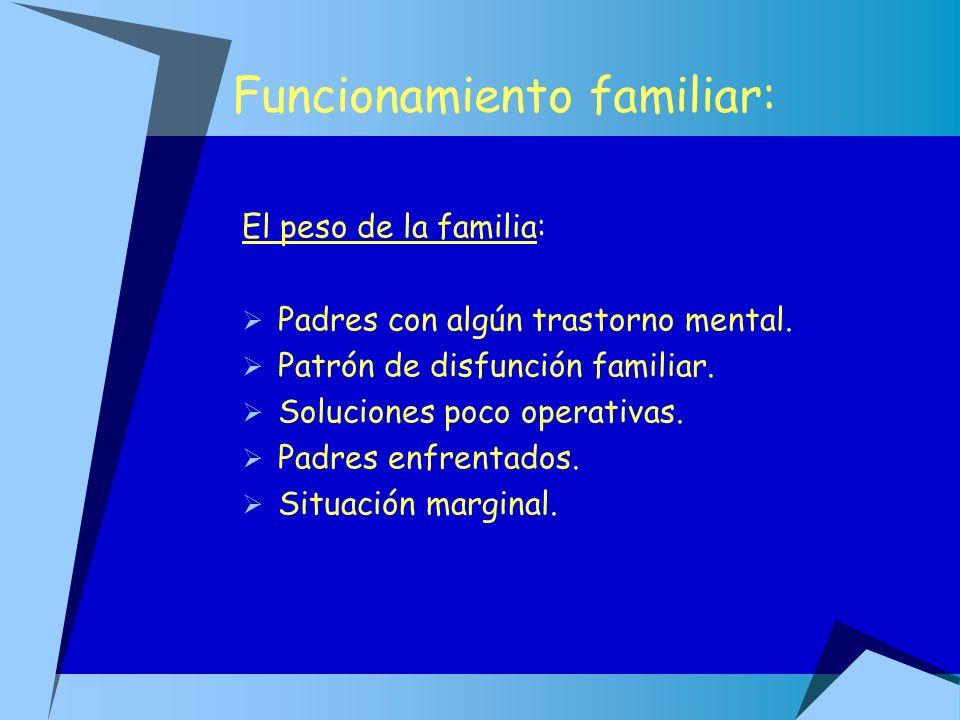 Funcionamiento familiar: El peso de la familia: Padres con algún trastorno mental. Patrón de disfunción familiar. Soluciones poco operativas. Padres e