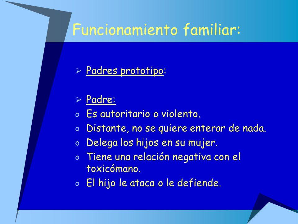 Funcionamiento familiar: Padres prototipo: Padre: o Es autoritario o violento. o Distante, no se quiere enterar de nada. o Delega los hijos en su muje