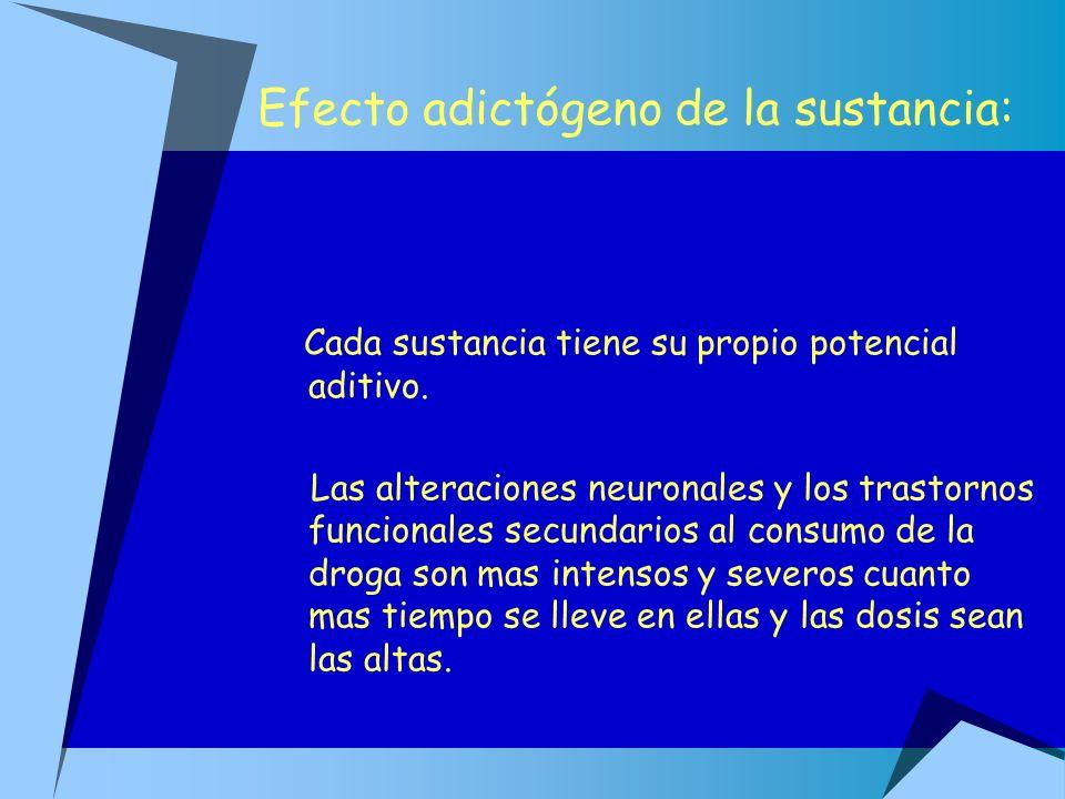 Efecto adictógeno de la sustancia: Cada sustancia tiene su propio potencial aditivo. Las alteraciones neuronales y los trastornos funcionales secundar