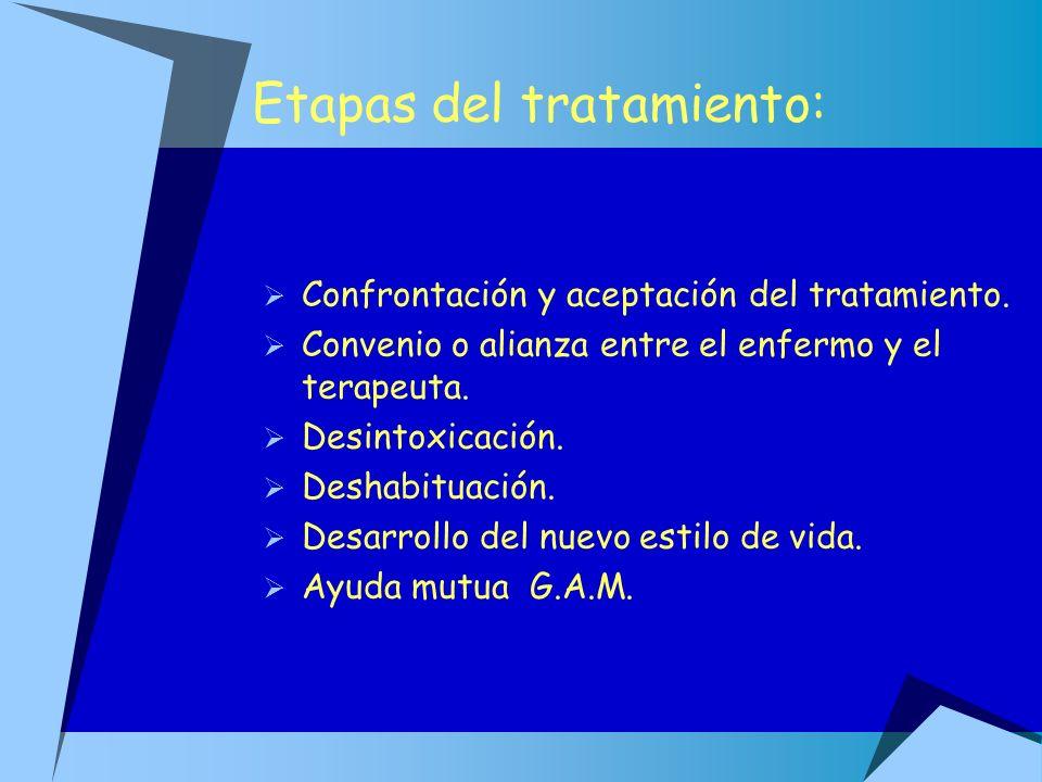 Etapas del tratamiento: Confrontación y aceptación del tratamiento. Convenio o alianza entre el enfermo y el terapeuta. Desintoxicación. Deshabituació