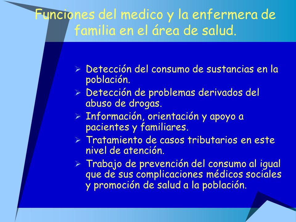 Funciones del medico y la enfermera de familia en el área de salud. Detección del consumo de sustancias en la población. Detección de problemas deriva