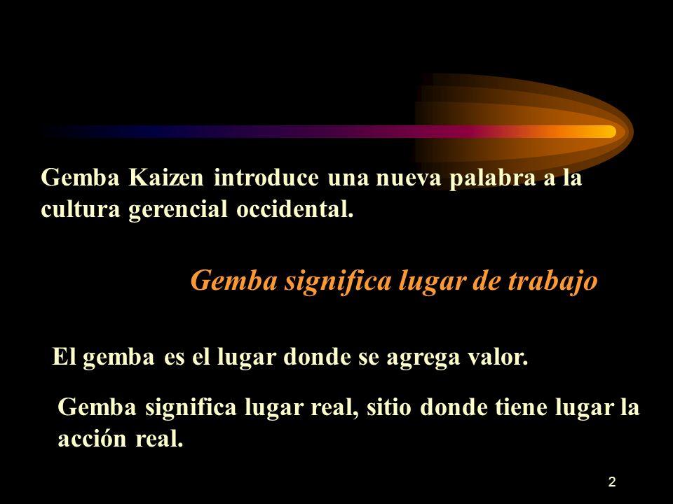 2 Gemba Kaizen introduce una nueva palabra a la cultura gerencial occidental. Gemba significa lugar de trabajo El gemba es el lugar donde se agrega va