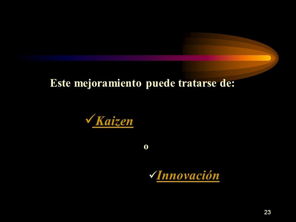 23 Este mejoramiento puede tratarse de: Kaizen Innovación o
