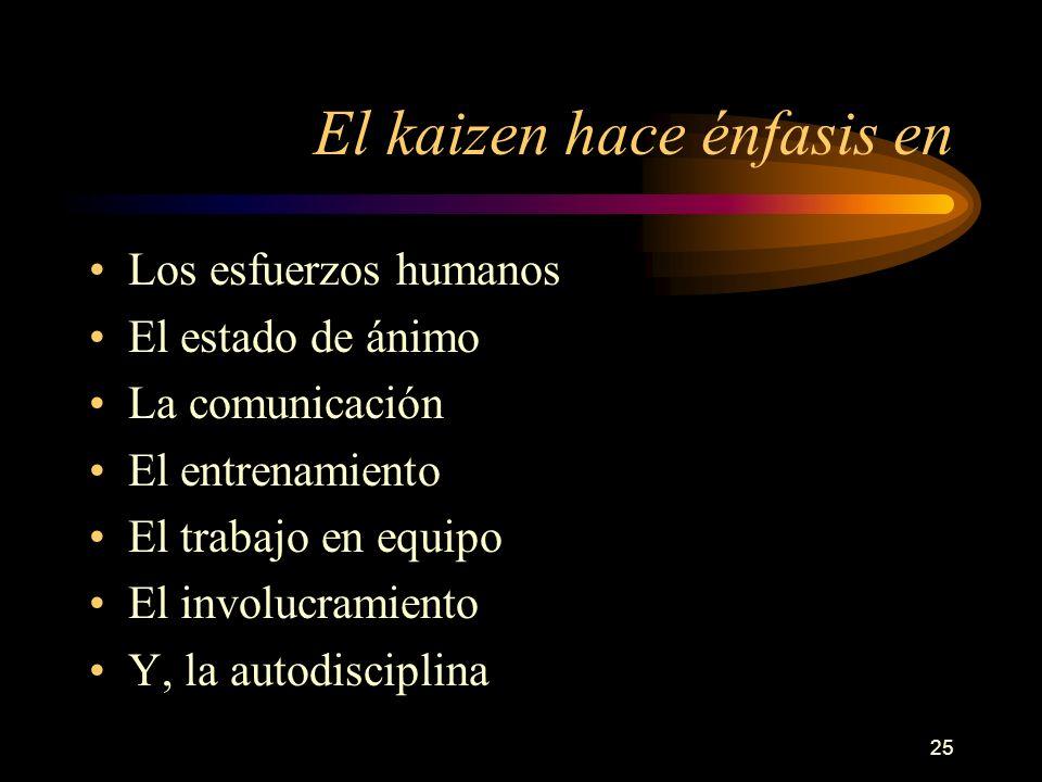 25 El kaizen hace énfasis en Los esfuerzos humanos El estado de ánimo La comunicación El entrenamiento El trabajo en equipo El involucramiento Y, la a