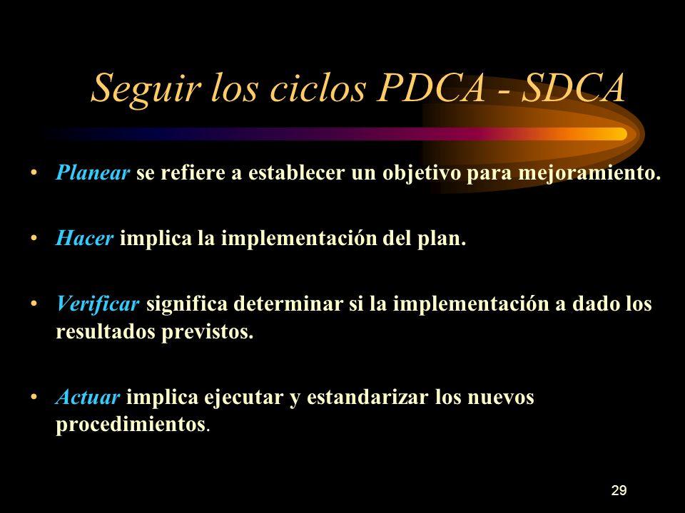 29 Seguir los ciclos PDCA - SDCA Planear se refiere a establecer un objetivo para mejoramiento. Hacer implica la implementación del plan. Verificar si