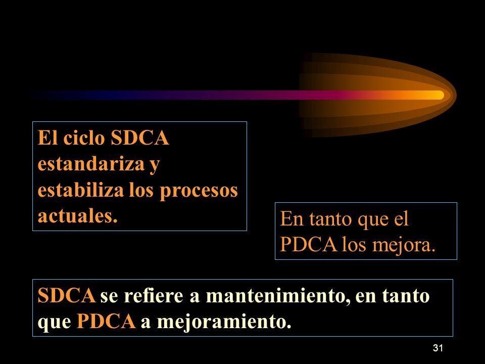 31 El ciclo SDCA estandariza y estabiliza los procesos actuales. En tanto que el PDCA los mejora. SDCA se refiere a mantenimiento, en tanto que PDCA a