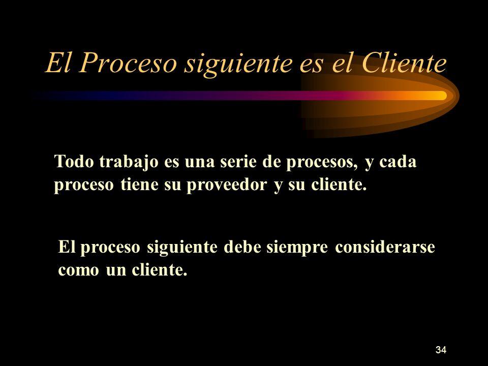 34 El Proceso siguiente es el Cliente Todo trabajo es una serie de procesos, y cada proceso tiene su proveedor y su cliente. El proceso siguiente debe