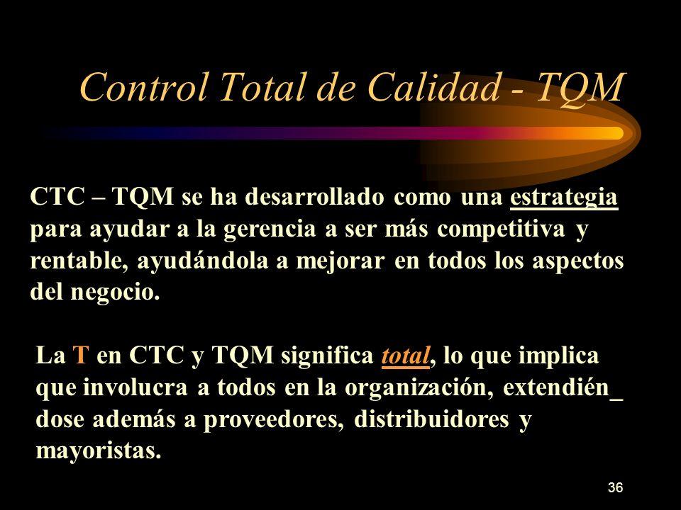 36 Control Total de Calidad - TQM CTC – TQM se ha desarrollado como una estrategia para ayudar a la gerencia a ser más competitiva y rentable, ayudánd
