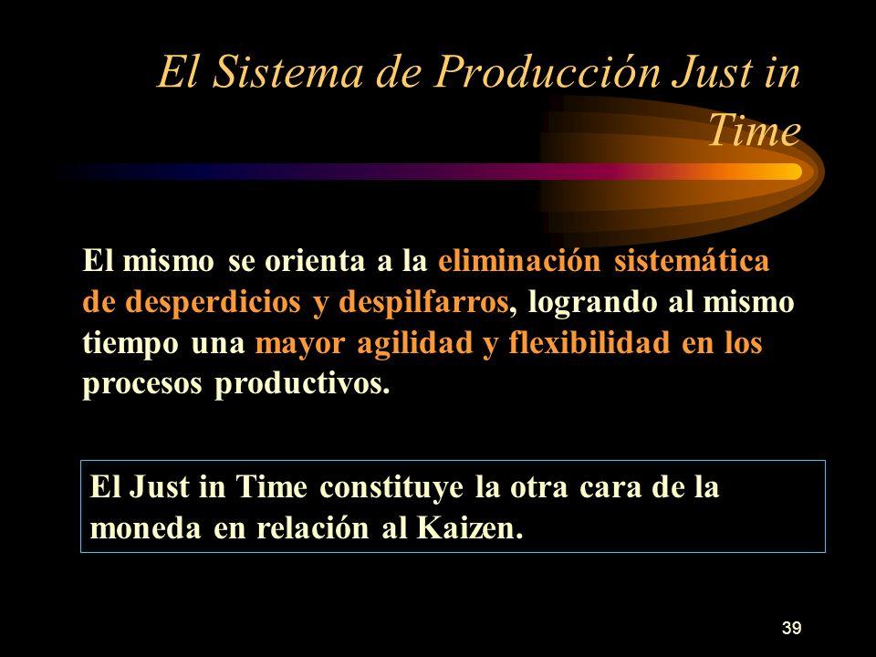 39 El Sistema de Producción Just in Time El mismo se orienta a la eliminación sistemática de desperdicios y despilfarros, logrando al mismo tiempo una