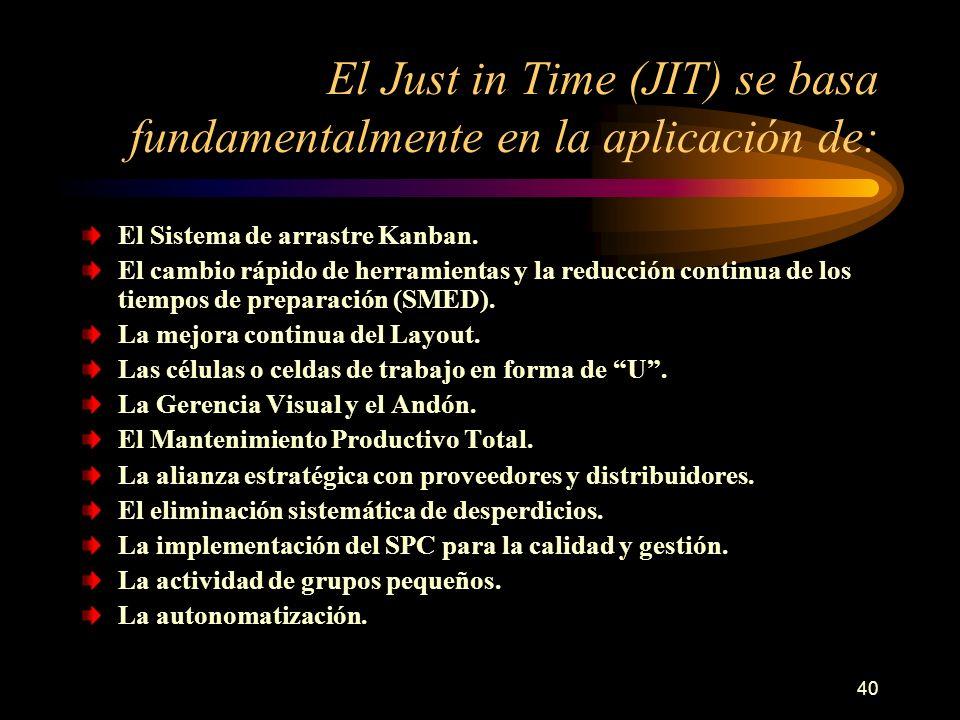 40 El Just in Time (JIT) se basa fundamentalmente en la aplicación de: El Sistema de arrastre Kanban. El cambio rápido de herramientas y la reducción