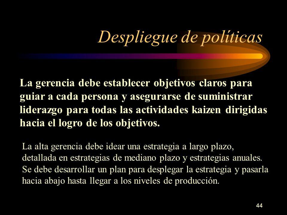 44 Despliegue de políticas La gerencia debe establecer objetivos claros para guiar a cada persona y asegurarse de suministrar liderazgo para todas las