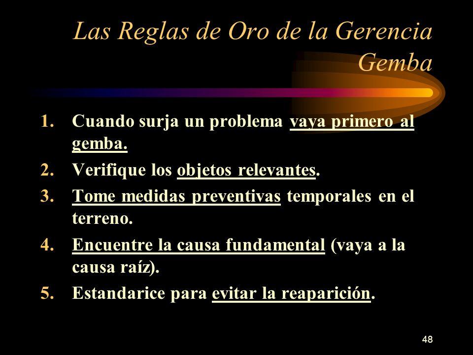48 Las Reglas de Oro de la Gerencia Gemba 1.Cuando surja un problema vaya primero al gemba. 2.Verifique los objetos relevantes. 3.Tome medidas prevent