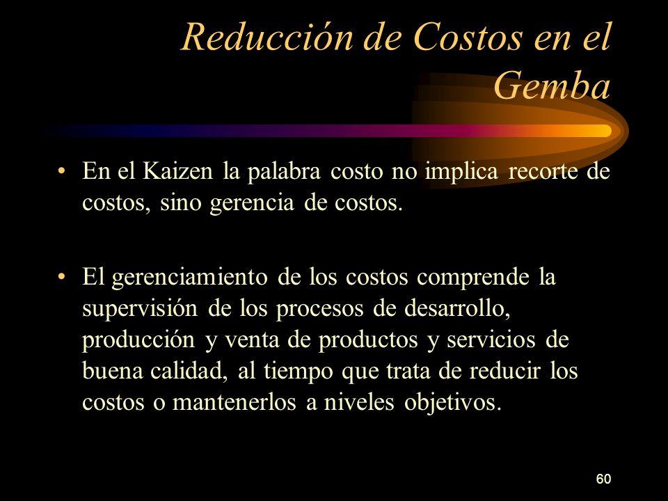 60 Reducción de Costos en el Gemba En el Kaizen la palabra costo no implica recorte de costos, sino gerencia de costos. El gerenciamiento de los costo