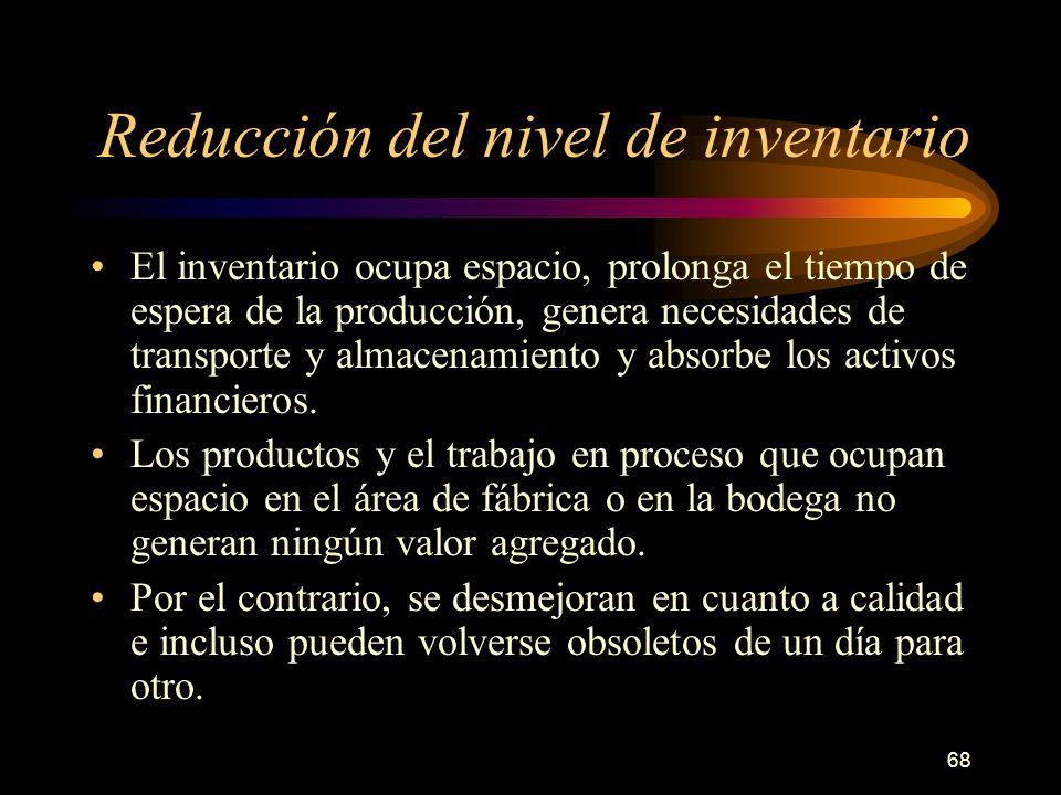 68 Reducción del nivel de inventario El inventario ocupa espacio, prolonga el tiempo de espera de la producción, genera necesidades de transporte y al