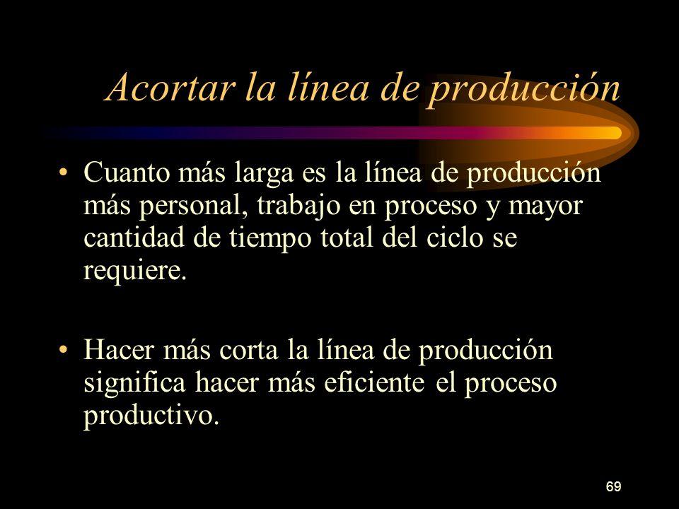 69 Acortar la línea de producción Cuanto más larga es la línea de producción más personal, trabajo en proceso y mayor cantidad de tiempo total del cic