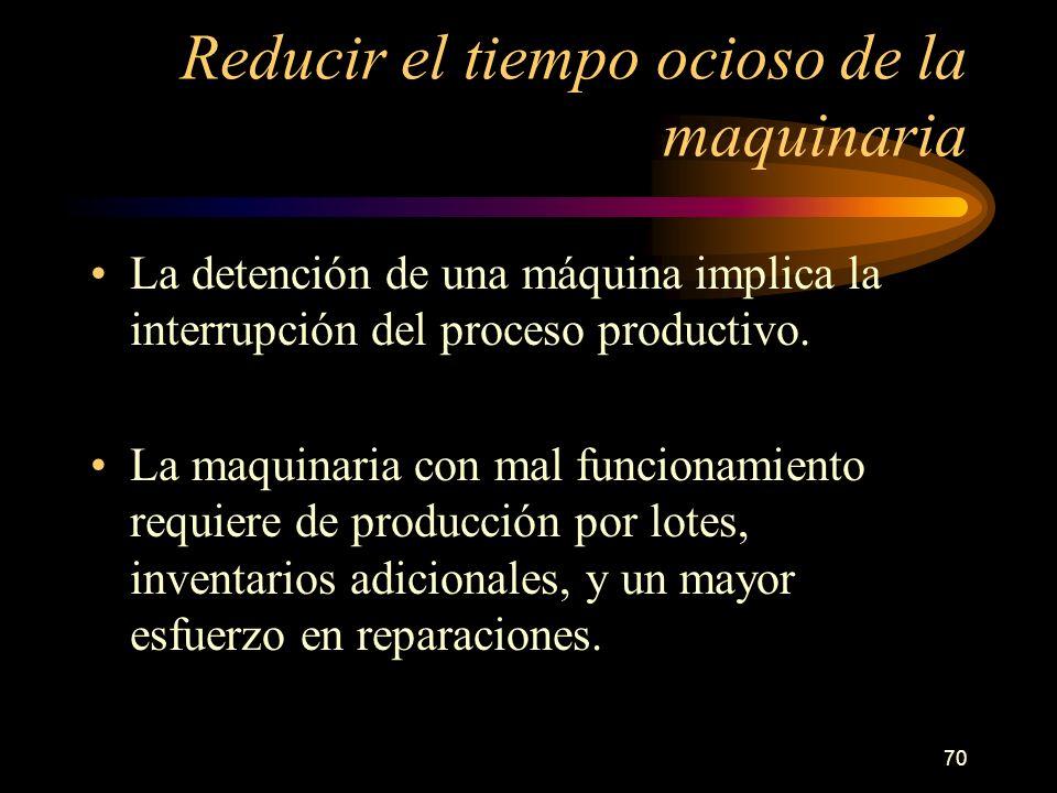 70 Reducir el tiempo ocioso de la maquinaria La detención de una máquina implica la interrupción del proceso productivo. La maquinaria con mal funcion