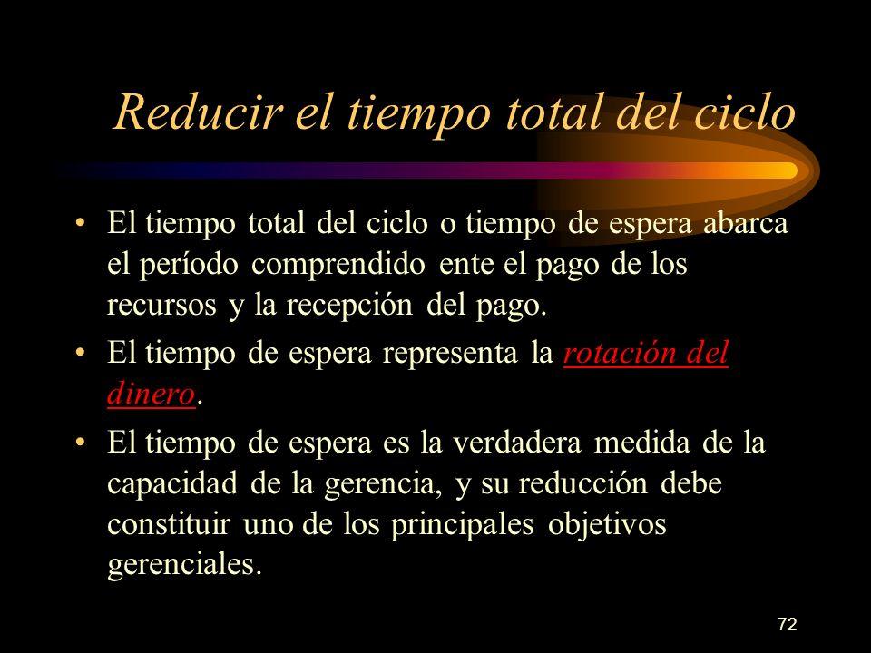 72 Reducir el tiempo total del ciclo El tiempo total del ciclo o tiempo de espera abarca el período comprendido ente el pago de los recursos y la rece