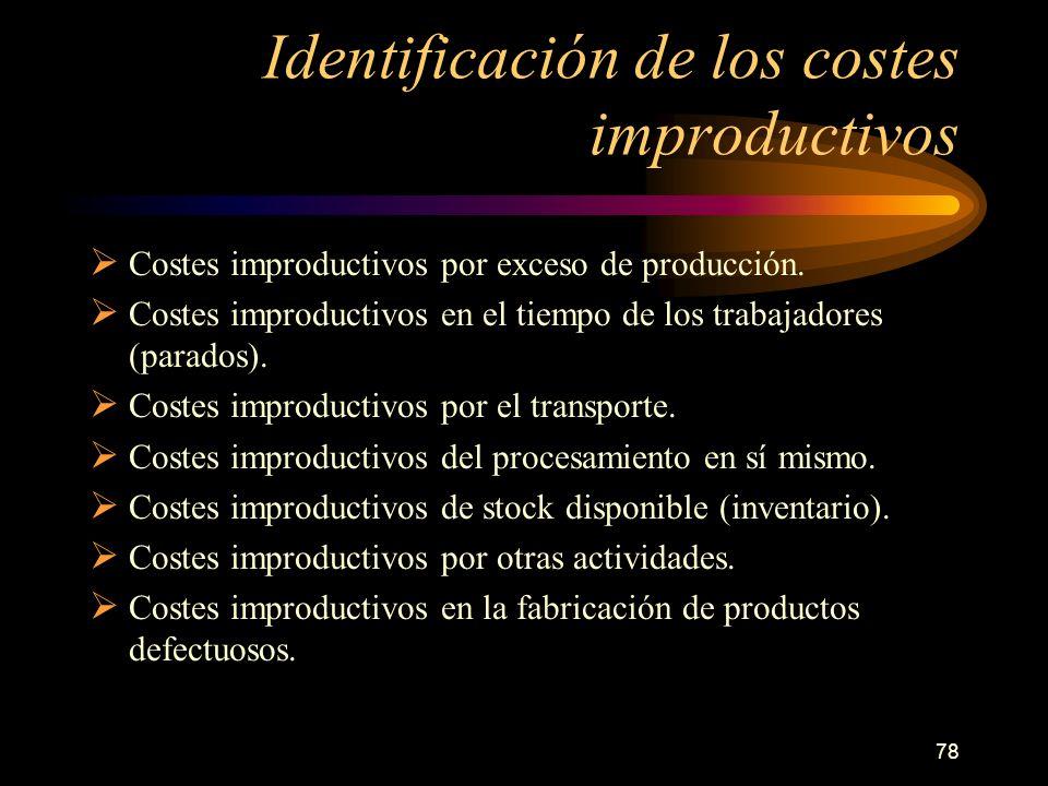 78 Identificación de los costes improductivos Costes improductivos por exceso de producción. Costes improductivos en el tiempo de los trabajadores (pa
