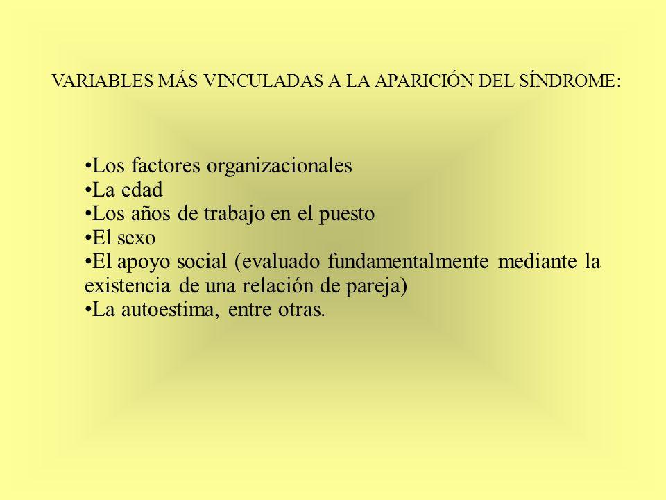 VARIABLES MÁS VINCULADAS A LA APARICIÓN DEL SÍNDROME: Los factores organizacionales La edad Los años de trabajo en el puesto El sexo El apoyo social (