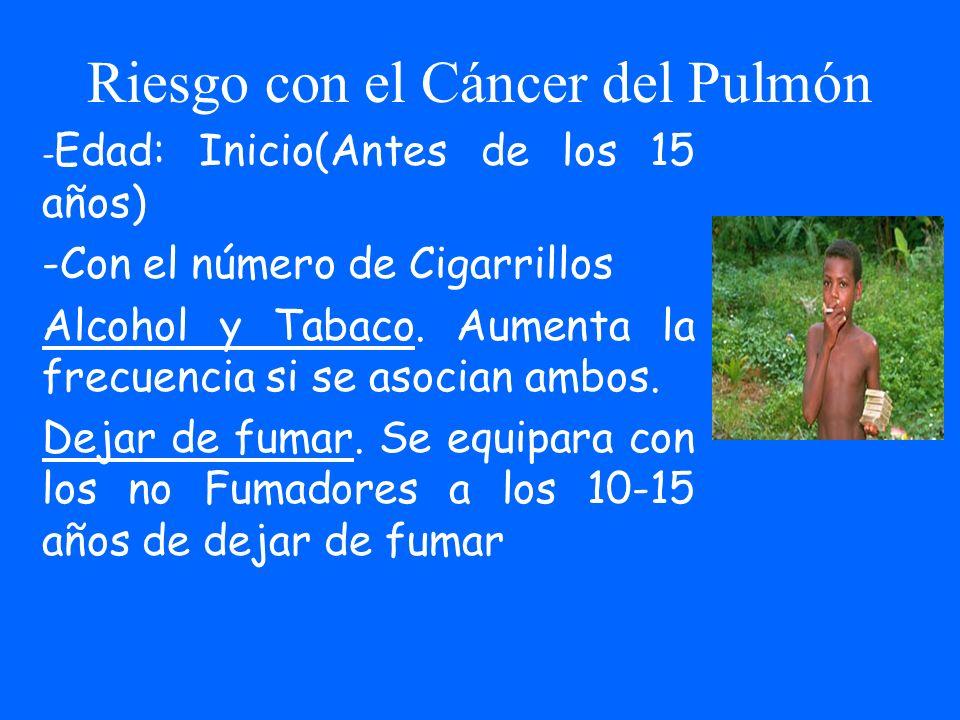 Riesgo con el Cáncer del Pulmón - Edad: Inicio(Antes de los 15 años) -Con el número de Cigarrillos Alcohol y Tabaco. Aumenta la frecuencia si se asoci
