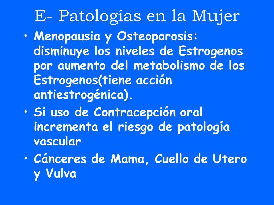 E- Patologías en la Mujer Menopausia y Osteoporosis: disminuye los niveles de Estrogenos por aumento del metabolismo de los Estrogenos(tiene acción an