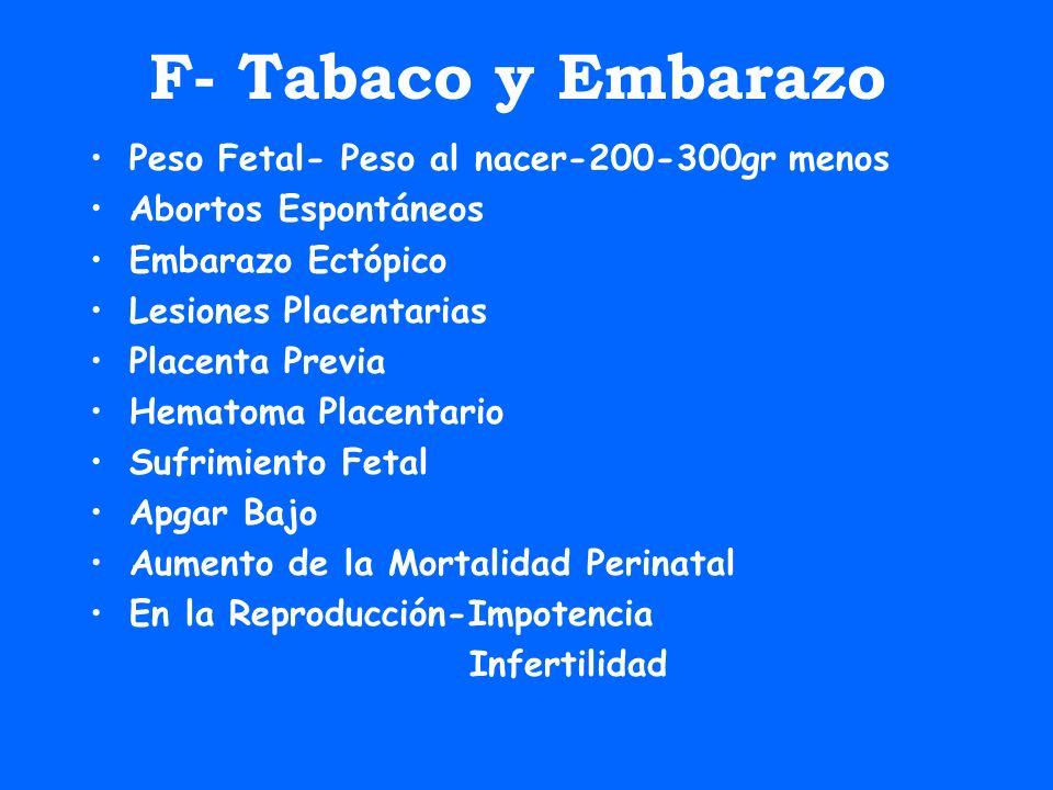 F- Tabaco y Embarazo Peso Fetal- Peso al nacer-200-300gr menos Abortos Espontáneos Embarazo Ectópico Lesiones Placentarias Placenta Previa Hematoma Pl