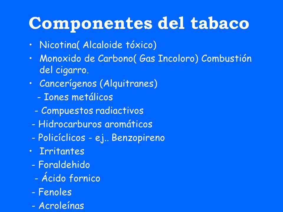 Componentes del tabaco Nicotina( Alcaloide tóxico) Monoxido de Carbono( Gas Incoloro) Combustión del cigarro. Cancerígenos (Alquitranes) - Iones metál